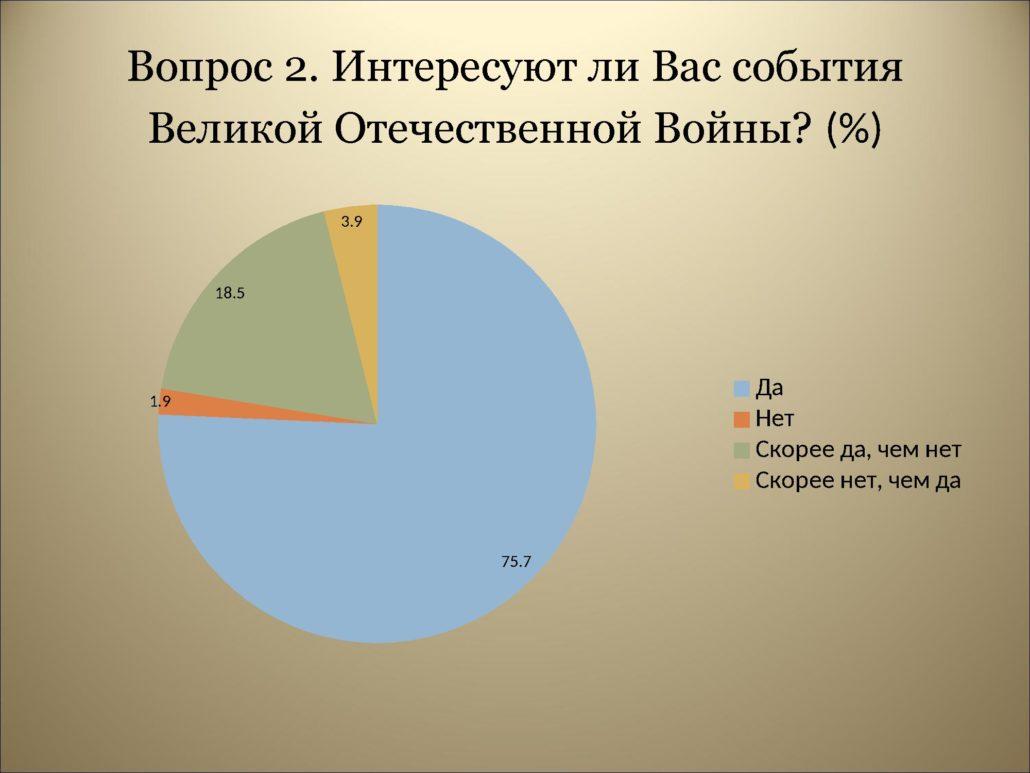 Результаты анкетирования_0000006