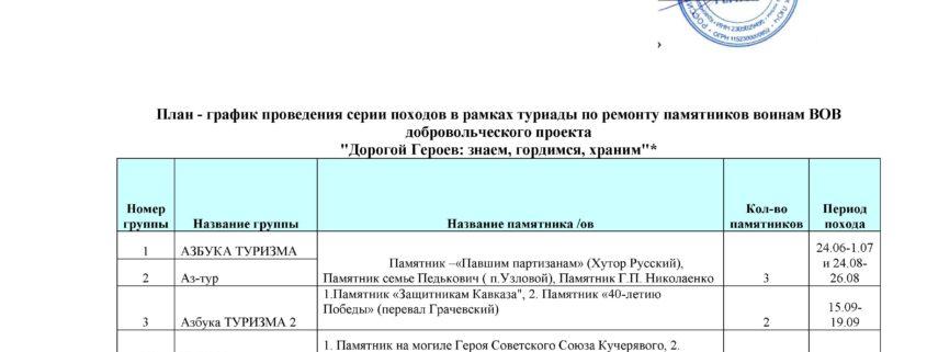 План - график 2020 сайт - 0001